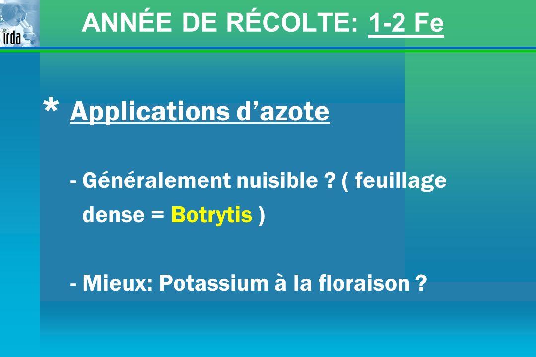 ANNÉE DE RÉCOLTE: 1-2 Fe * Applications dazote - Généralement nuisible ? ( feuillage dense = Botrytis ) - Mieux: Potassium à la floraison ?