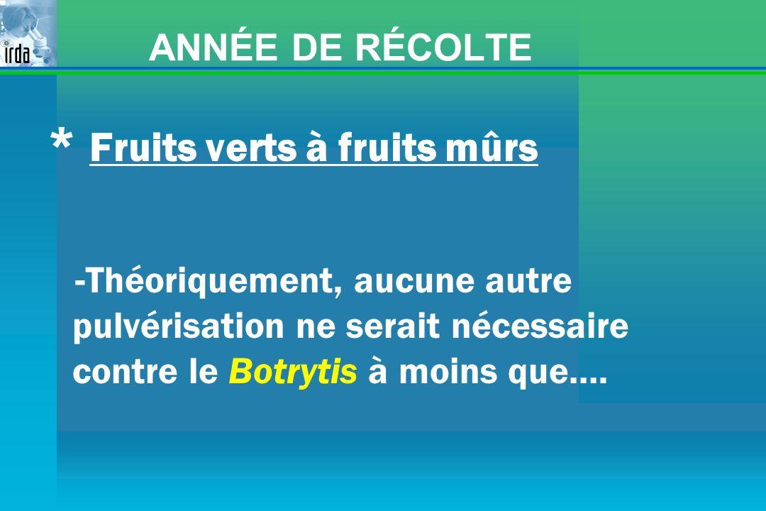 ANNÉE DE RÉCOLTE * Fruits verts à fruits mûrs -Théoriquement, aucune autre pulvérisation ne serait nécessaire contre le Botrytis à moins que….