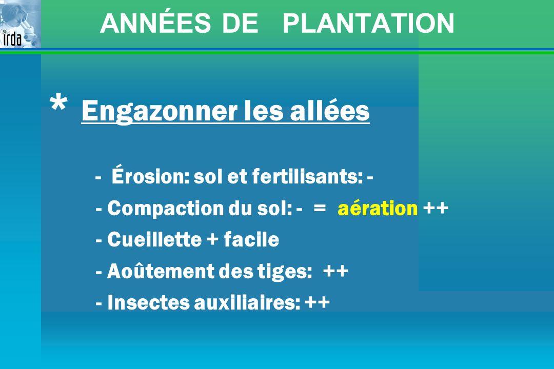 ANNÉES DE PLANTATION * Engazonner les allées - Érosion: sol et fertilisants: - - Compaction du sol: - = aération ++ - Cueillette + facile - Aoûtement