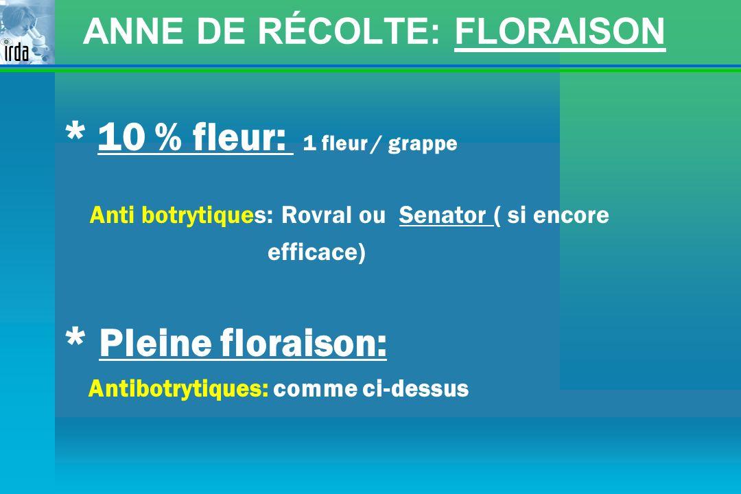 ANNE DE RÉCOLTE: FLORAISON * 10 % fleur: 1 fleur / grappe Anti botrytiques: Rovral ou Senator ( si encore efficace) * Pleine floraison: Antibotrytique