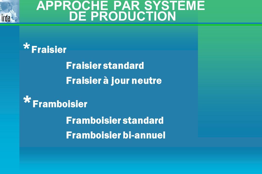 APPROCHE PAR SYSTÈME DE PRODUCTION * Fraisier Fraisier standard Fraisier à jour neutre * Framboisier Framboisier standard Framboisier bi-annuel