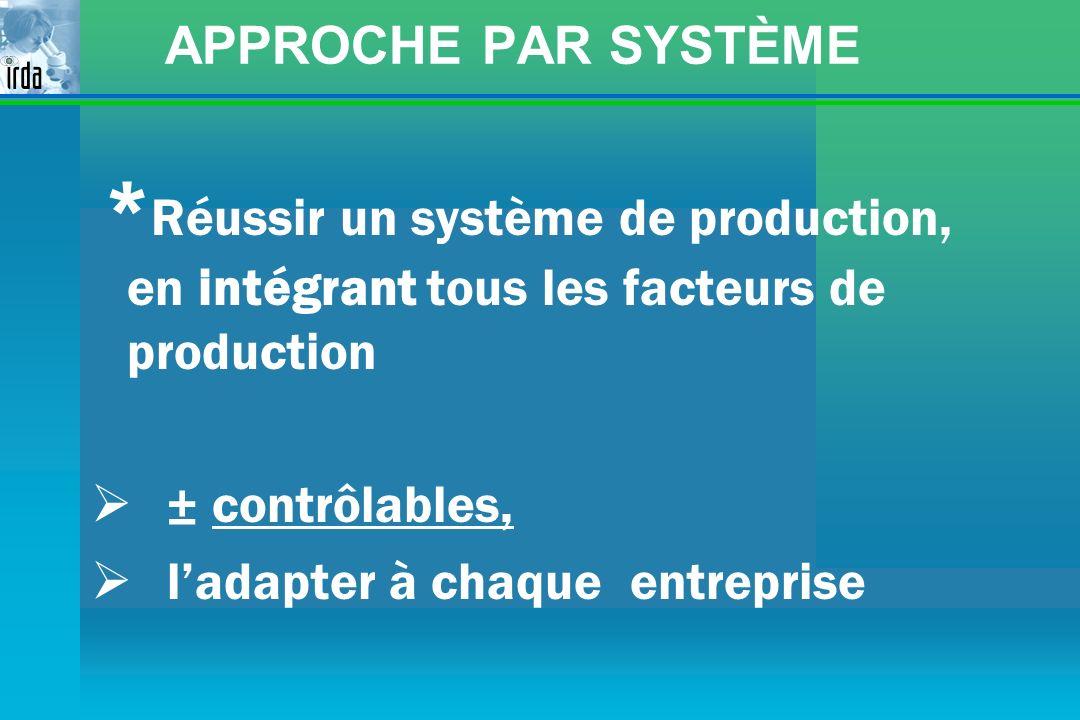 APPROCHE PAR SYSTÈME * Réussir un système de production, en intégrant tous les facteurs de production ± contrôlables, ladapter à chaque entreprise