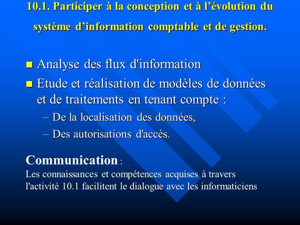 10.1. Participer à la conception et à lévolution du système dinformation comptable et de gestion. Analyse des flux d'information Analyse des flux d'in