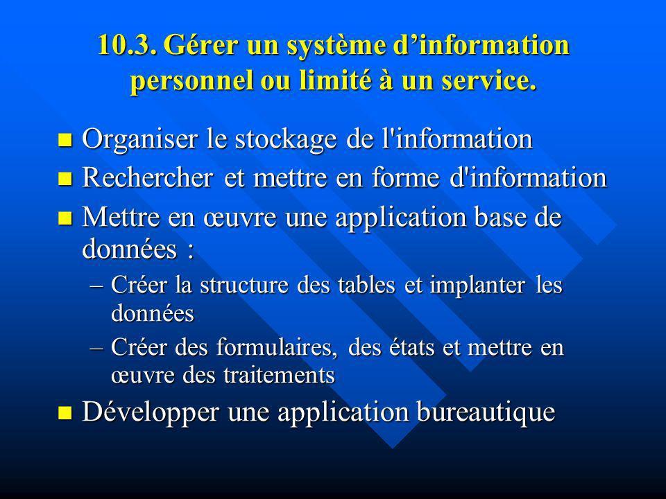 10.3. Gérer un système dinformation personnel ou limité à un service. Organiser le stockage de l'information Organiser le stockage de l'information Re