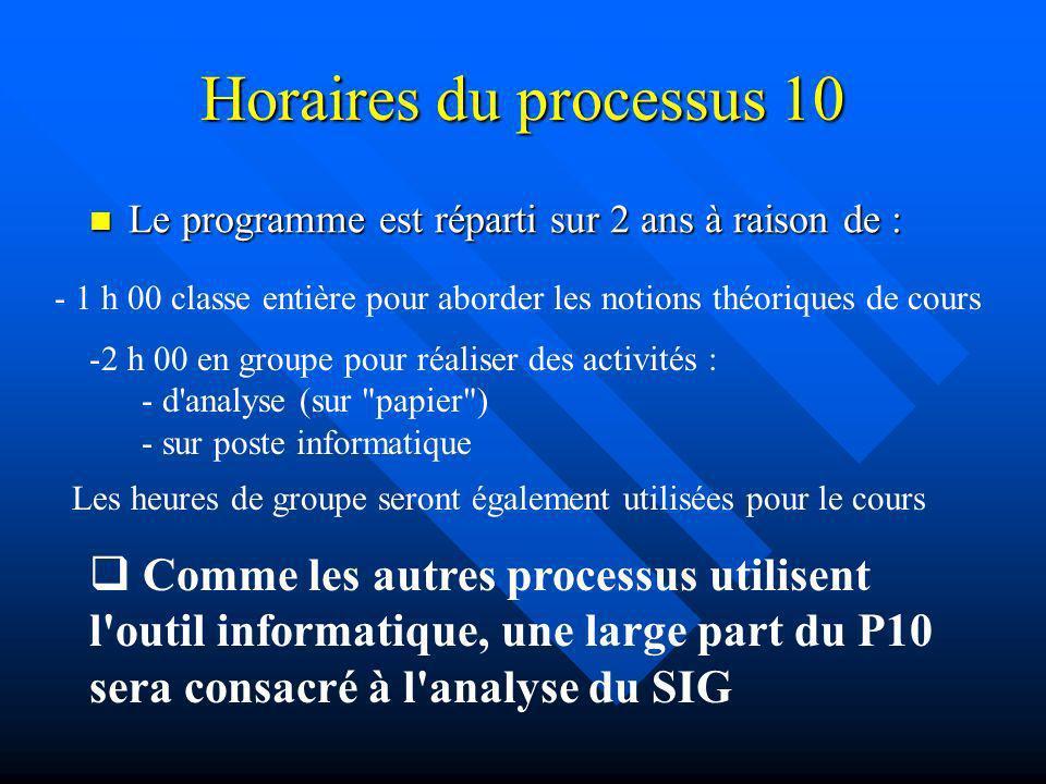 Horaires du processus 10 Le programme est réparti sur 2 ans à raison de : Le programme est réparti sur 2 ans à raison de : - 1 h 00 classe entière pou