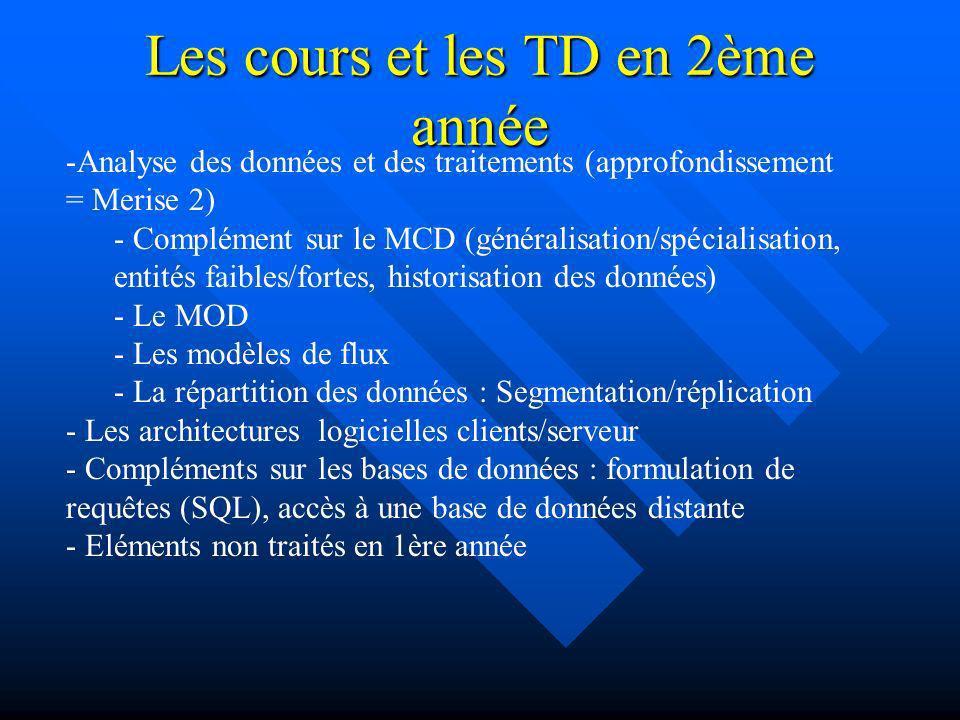 Les cours et les TD en 2ème année -Analyse des données et des traitements (approfondissement = Merise 2) - Complément sur le MCD (généralisation/spéci