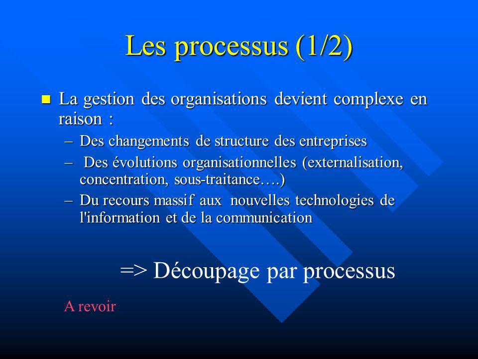Les processus (1/2) La gestion des organisations devient complexe en raison : La gestion des organisations devient complexe en raison : –Des changemen