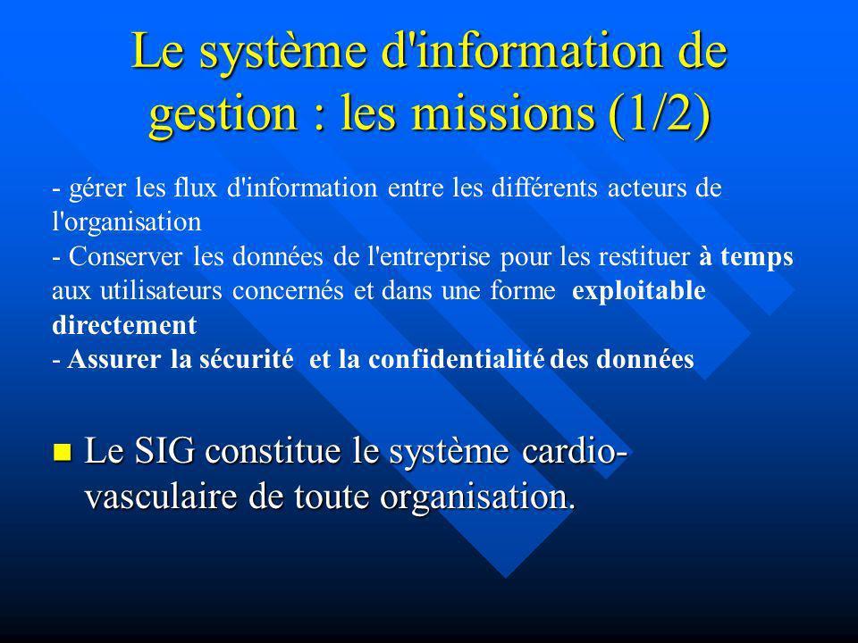 Le système d'information de gestion : les missions (1/2) Le SIG constitue le système cardio- vasculaire de toute organisation. Le SIG constitue le sys