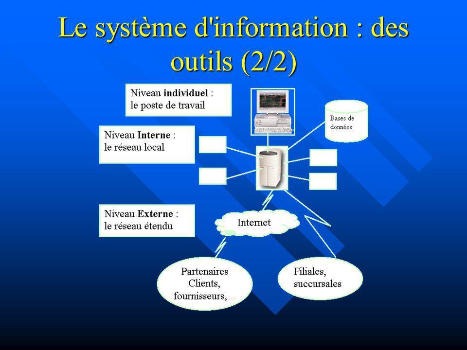 Le système d'information : des outils (2/2)