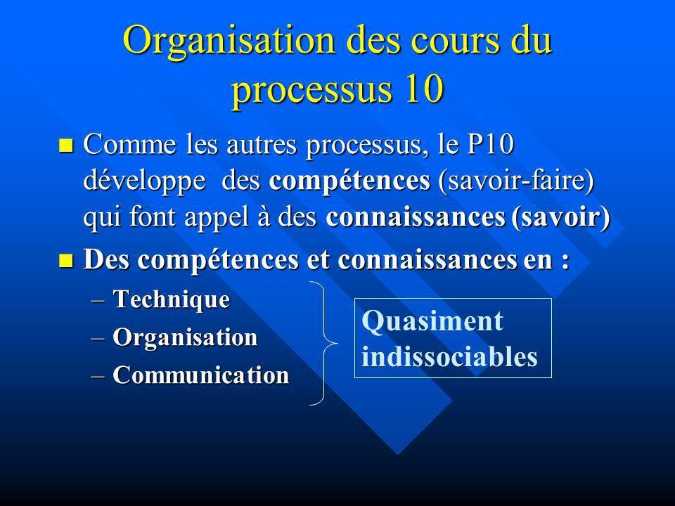 Organisation des cours du processus 10 Comme les autres processus, le P10 développe des compétences (savoir-faire) qui font appel à des connaissances