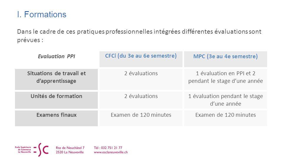 I. Formations Dans le cadre de ces pratiques professionnelles intégrées différentes évaluations sont prévues : Evaluation PPI CFCi (du 3e au 6e semest