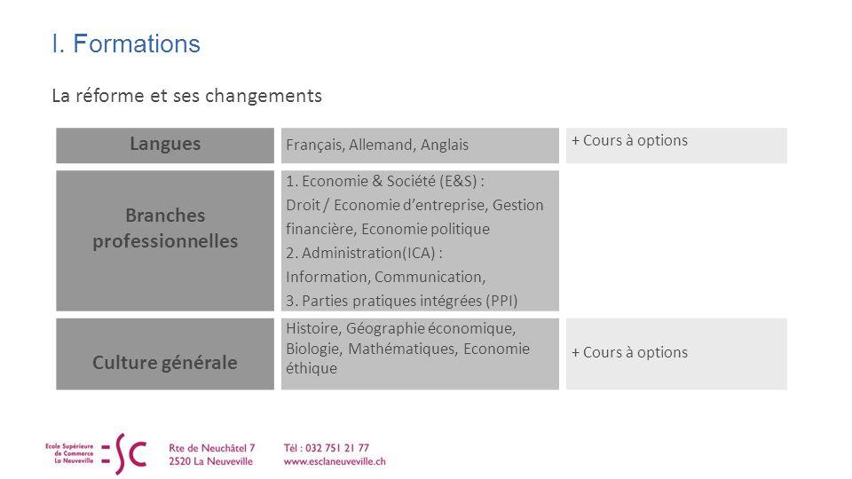 I. Formations La réforme et ses changements Langues Français, Allemand, Anglais + Cours à options Branches professionnelles 1. Economie & Société (E&S