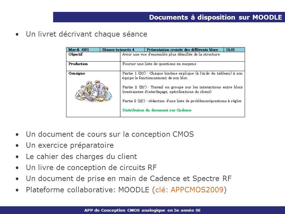 APP de Conception CMOS analogique en 5e année SE Un livret décrivant chaque séance Un document de cours sur la conception CMOS Un exercice préparatoir
