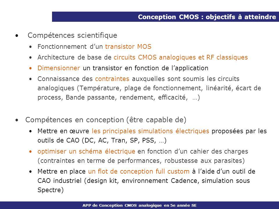 APP de Conception CMOS analogique en 5e année SE Compétences scientifique Fonctionnement dun transistor MOS Architecture de base de circuits CMOS anal