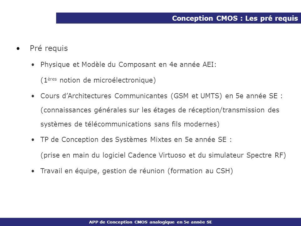 APP de Conception CMOS analogique en 5e année SE Conception CMOS : Les pré requis Pré requis Physique et Modèle du Composant en 4e année AEI: (1 ères