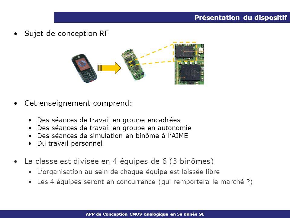APP de Conception CMOS analogique en 5e année SE Sujet de conception RF Cet enseignement comprend: Des séances de travail en groupe encadrées Des séan