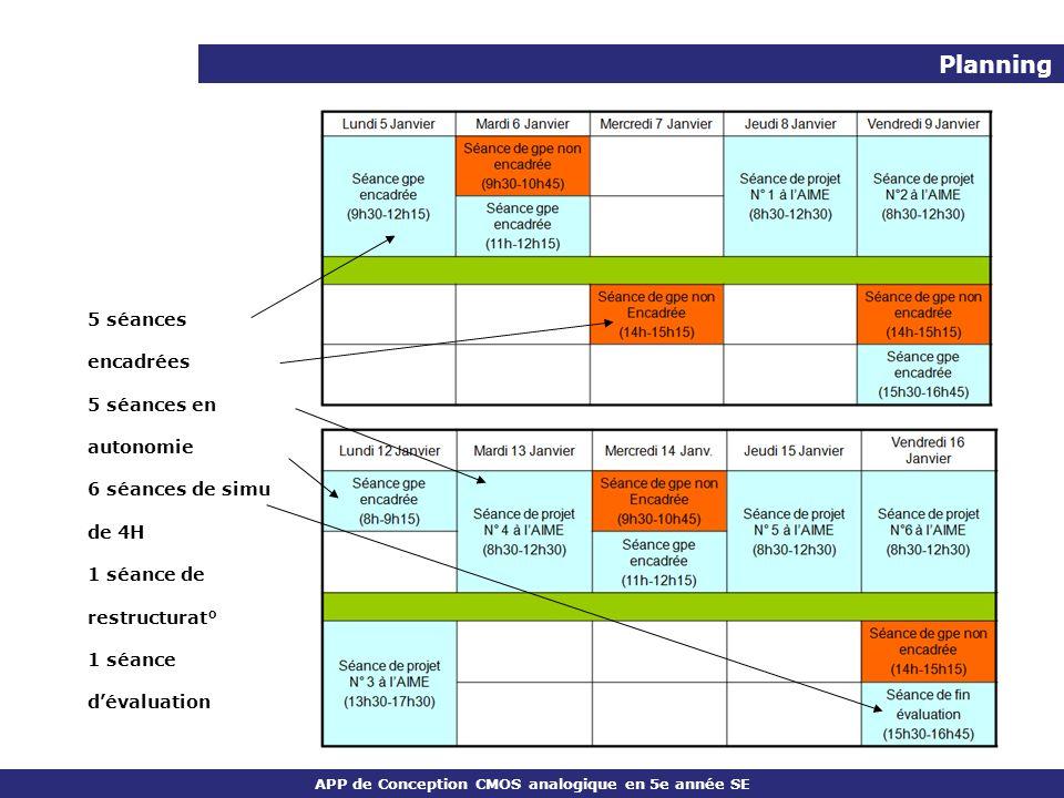 APP de Conception CMOS analogique en 5e année SE Auto-évaluation / vérification des connaissances A mi parcours une séance de restructuration afin de résoudre les points bloquants et de répondre à vos questions Evaluation en dernière séance QCM (note individuelle) Evaluation du projet (note de groupe) Conception CMOS : évaluation