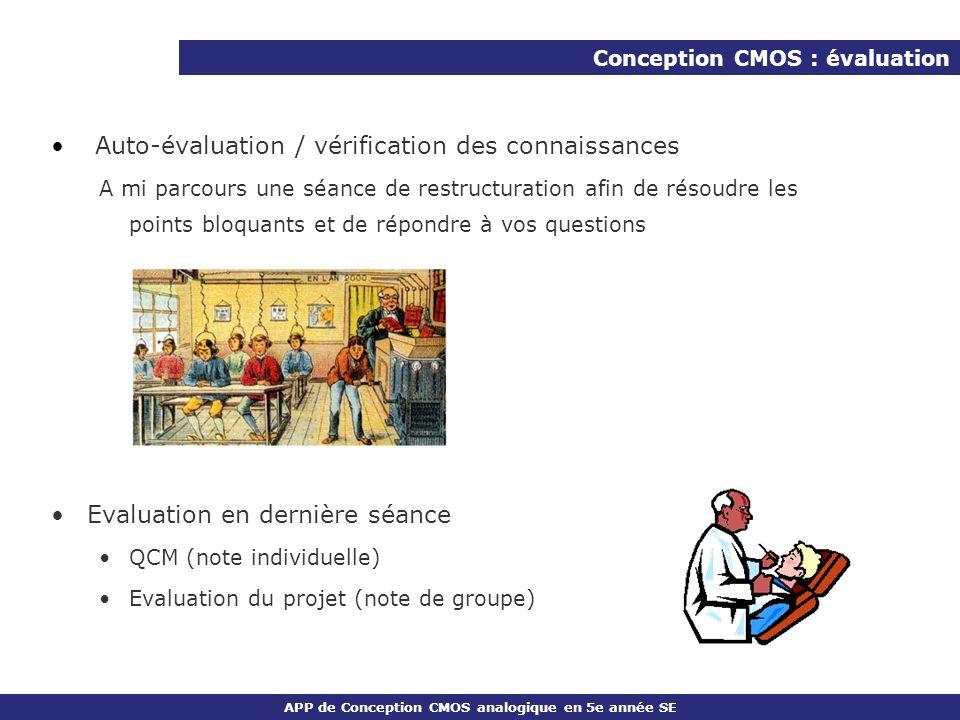 APP de Conception CMOS analogique en 5e année SE Auto-évaluation / vérification des connaissances A mi parcours une séance de restructuration afin de