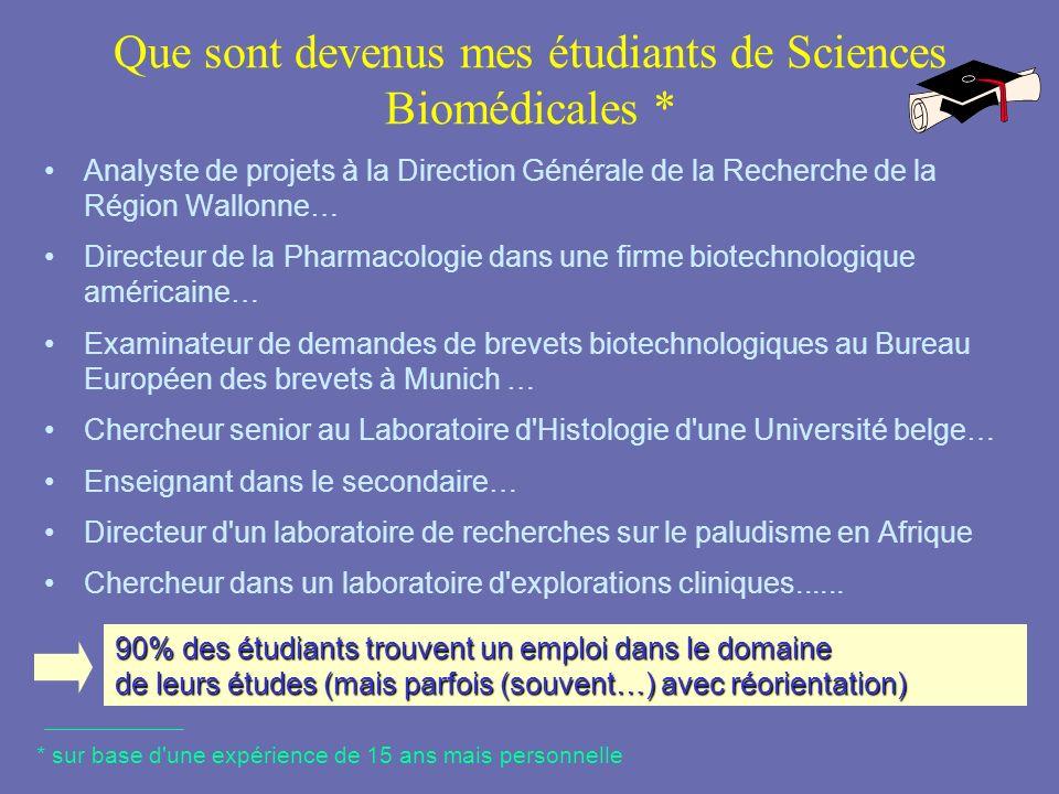 * sur base d'une expérience de 15 ans mais personnelle Que sont devenus mes étudiants de Sciences Biomédicales * Analyste de projets à la Direction Gé