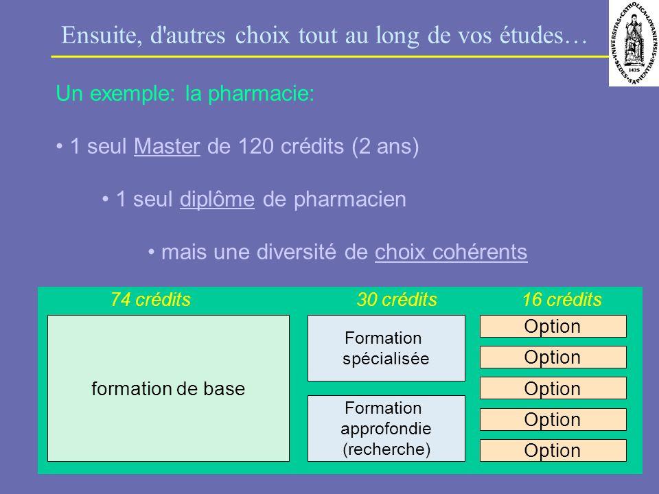 Ensuite, d'autres choix tout au long de vos études… formation de base Formation spécialisée Formation approfondie (recherche) Option 74 crédits30 créd
