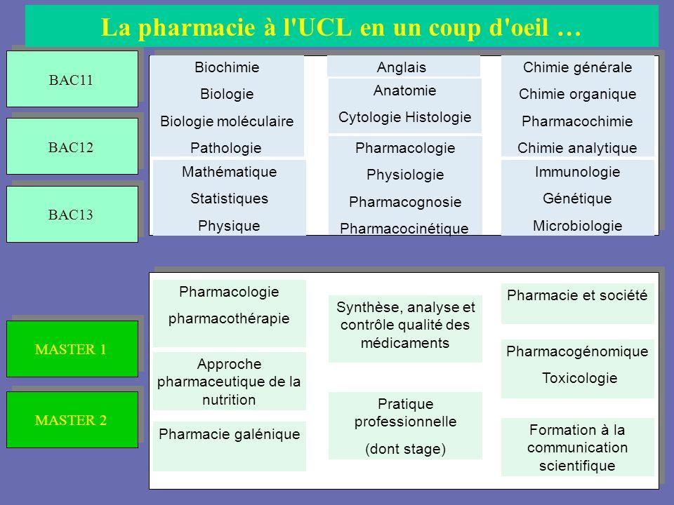 AnglaisBiochimie Biologie Biologie moléculaire Pathologie Chimie générale Chimie organique Pharmacochimie Chimie analytique Anatomie Cytologie Histolo