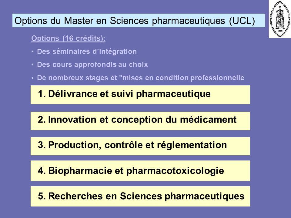 Options du Master en Sciences pharmaceutiques (UCL) Options (16 crédits): Des séminaires dintégration Des cours approfondis au choix De nombreux stage