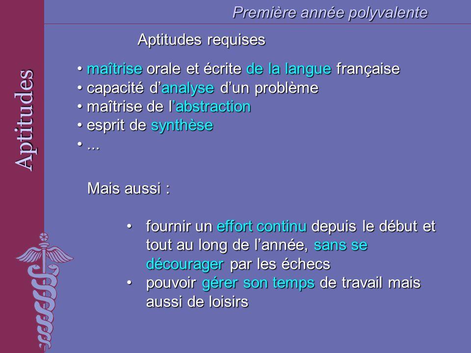 Aptitudes maîtrise orale et écrite de la langue française maîtrise orale et écrite de la langue française capacité danalyse dun problème capacité dana
