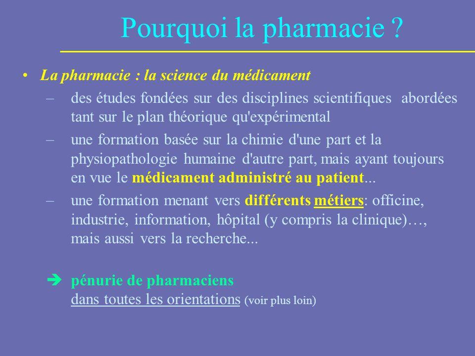 Pourquoi la pharmacie ? La pharmacie : la science du médicament –des études fondées sur des disciplines scientifiques abordées tant sur le plan théori
