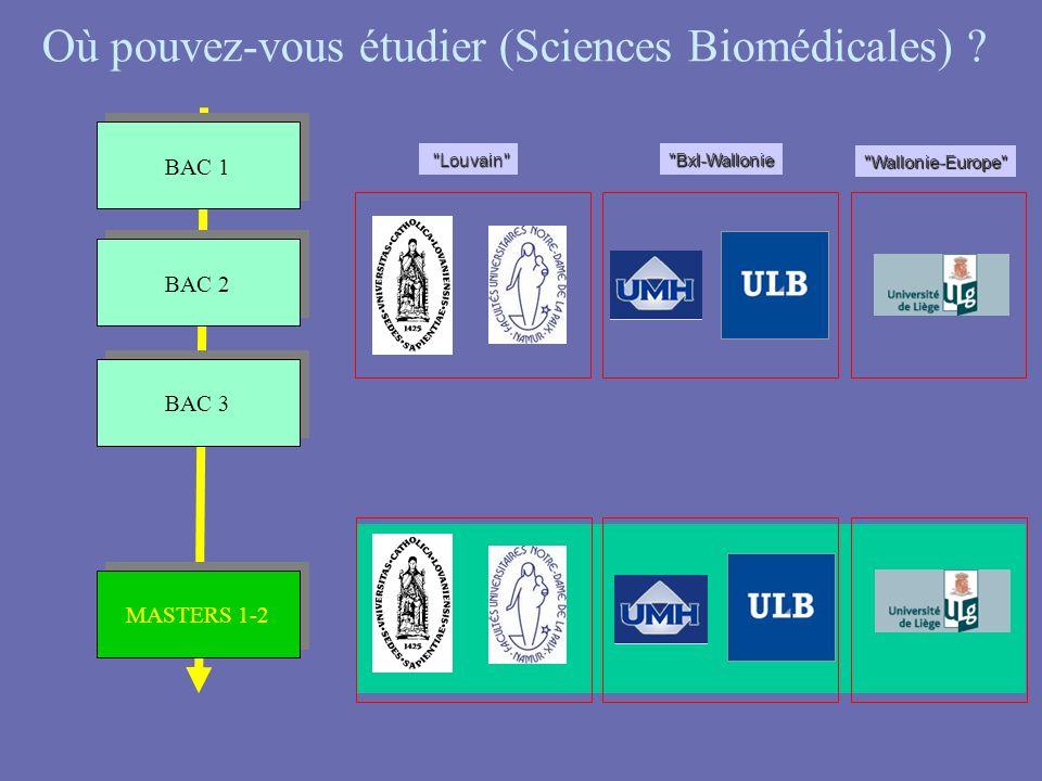 Où pouvez-vous étudier (Sciences Biomédicales) ? BAC 1 BAC 2 BAC 3 MASTERS 1-2