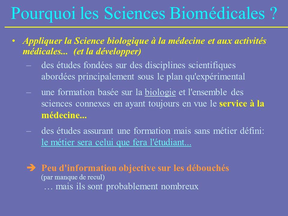 Pourquoi les Sciences Biomédicales ? Appliquer la Science biologique à la médecine et aux activités médicales... (et la développer) –des études fondée