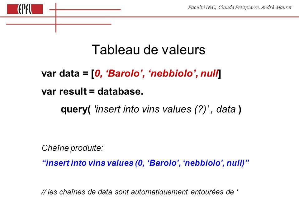 Faculté I&C, Claude Petitpierre, André Maurer Tableau de valeurs var data = [0, Barolo, nebbiolo, null] var result = database. query( 'insert into vin