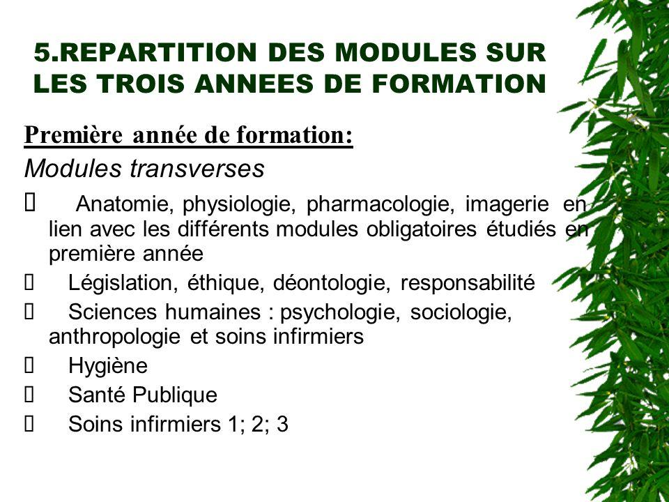 5.REPARTITION DES MODULES SUR LES TROIS ANNEES DE FORMATION Première année de formation: Modules transverses Anatomie, physiologie, pharmacologie, ima