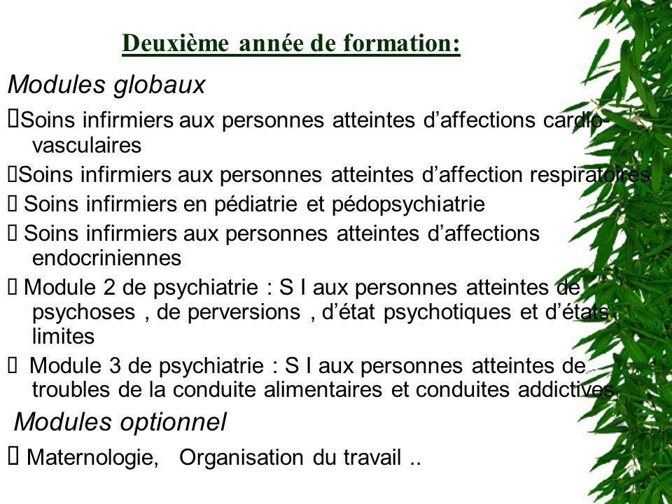 Deuxième année de formation: Modules globaux Soins infirmiers aux personnes atteintes daffections cardio- vasculaires Soins infirmiers aux personnes atteintes daffection respiratoires Soins infirmiers en pédiatrie et pédopsychiatrie Soins infirmiers aux personnes atteintes daffections endocriniennes Module 2 de psychiatrie : S I aux personnes atteintes de psychoses, de perversions, détat psychotiques et détats limites Module 3 de psychiatrie : S I aux personnes atteintes de troubles de la conduite alimentaires et conduites addictives Modules optionnel Maternologie, Organisation du travail..