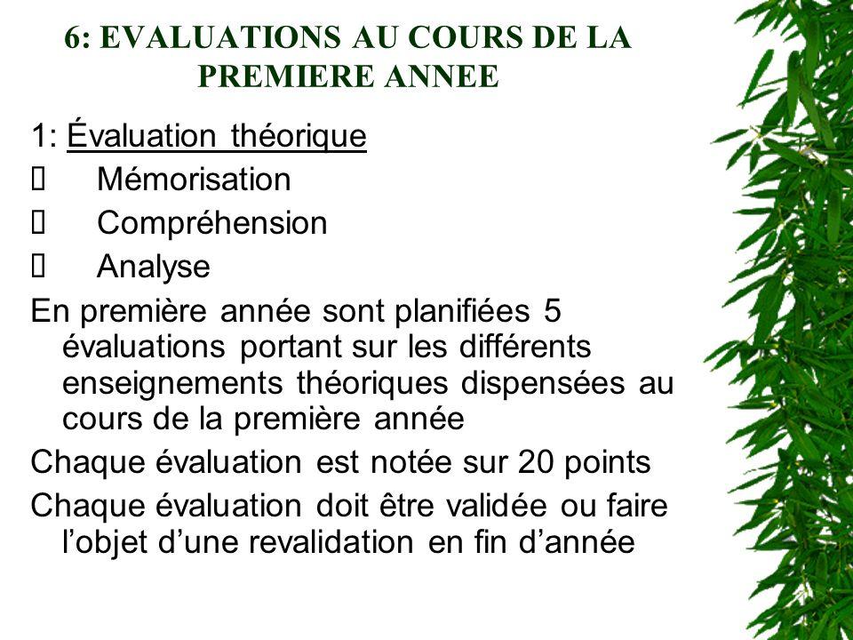 6: EVALUATIONS AU COURS DE LA PREMIERE ANNEE 1: Évaluation théorique Mémorisation Compréhension Analyse En première année sont planifiées 5 évaluation