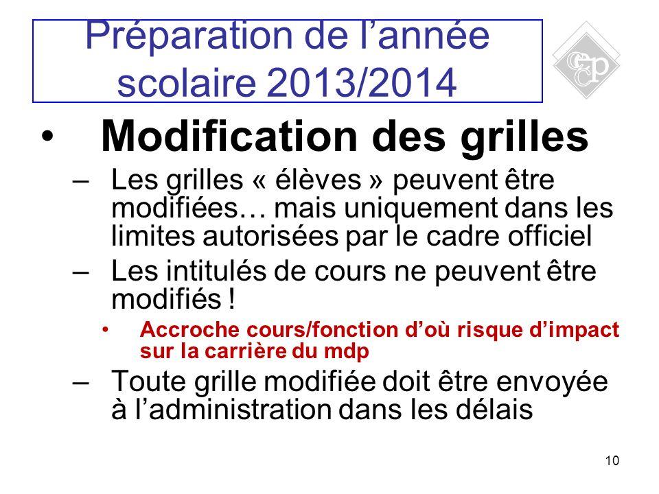 10 Modification des grilles –Les grilles « élèves » peuvent être modifiées… mais uniquement dans les limites autorisées par le cadre officiel –Les int