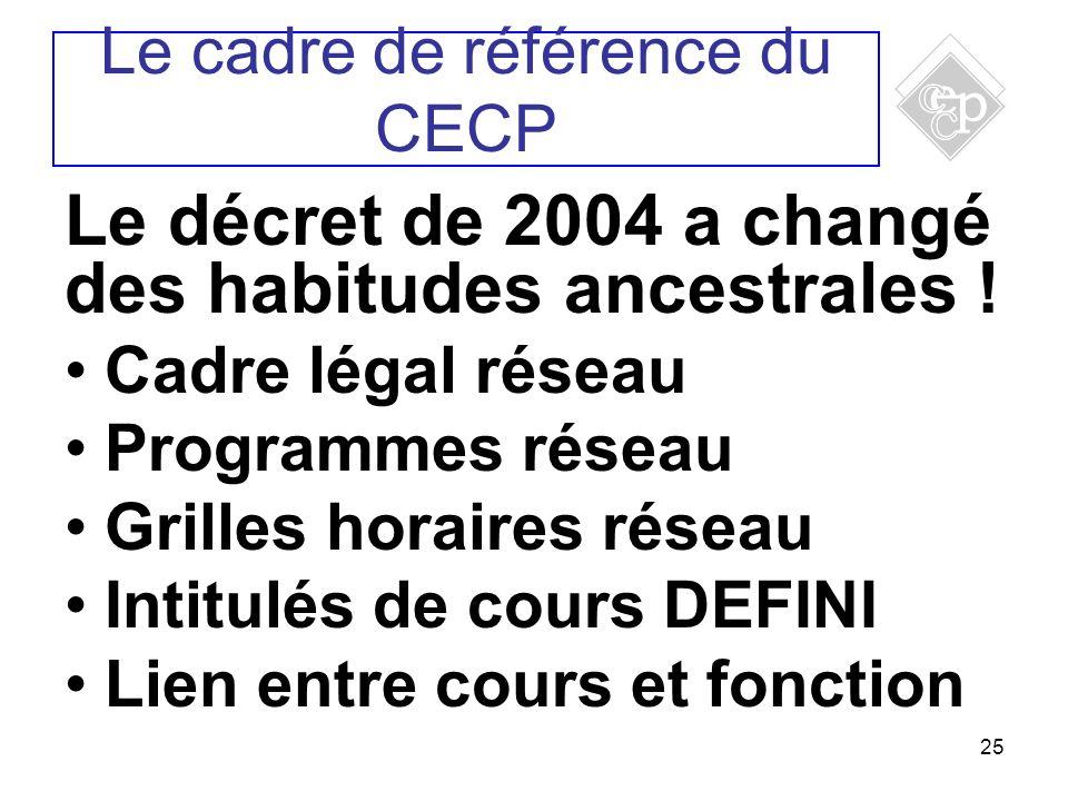 25 Le décret de 2004 a changé des habitudes ancestrales ! Cadre légal réseau Programmes réseau Grilles horaires réseau Intitulés de cours DEFINI Lien
