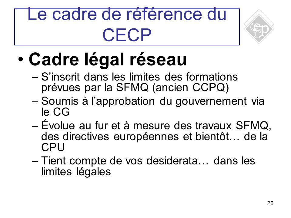 26 Cadre légal réseau –Sinscrit dans les limites des formations prévues par la SFMQ (ancien CCPQ) –Soumis à lapprobation du gouvernement via le CG –Év