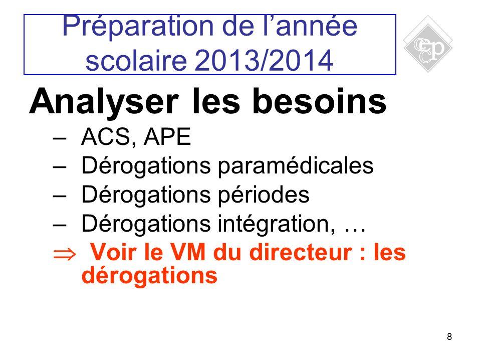 8 Analyser les besoins –ACS, APE –Dérogations paramédicales –Dérogations périodes –Dérogations intégration, … Voir le VM du directeur : les dérogation
