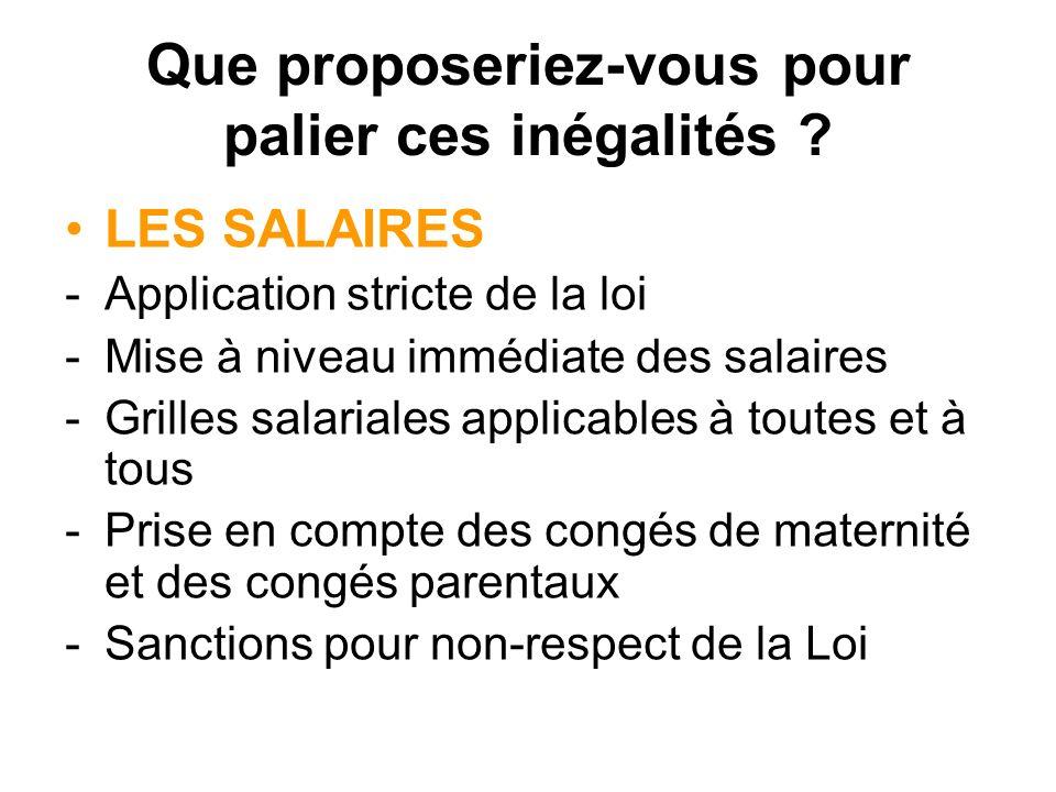 Que proposeriez-vous pour palier ces inégalités ? LES SALAIRES -Application stricte de la loi -Mise à niveau immédiate des salaires -Grilles salariale