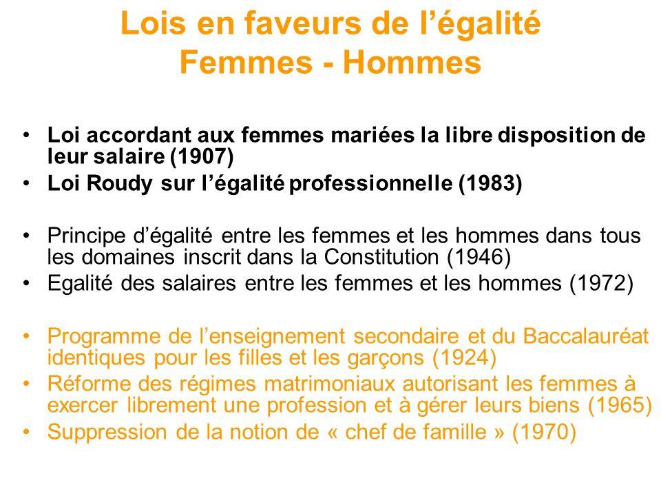 Lois en faveurs de légalité Femmes - Hommes Loi accordant aux femmes mariées la libre disposition de leur salaire (1907) Loi Roudy sur légalité profes