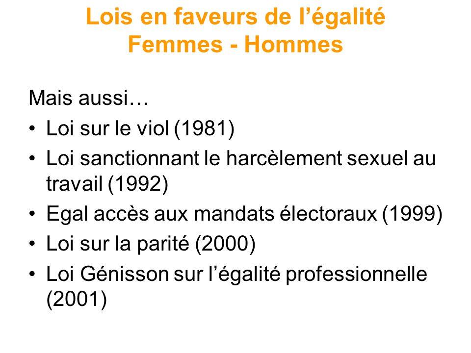 Lois en faveurs de légalité Femmes - Hommes Mais aussi… Loi sur le viol (1981) Loi sanctionnant le harcèlement sexuel au travail (1992) Egal accès aux