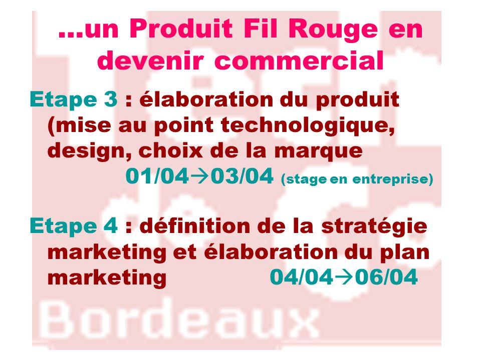 …un Produit Fil Rouge en devenir commercial Etape 3 : élaboration du produit (mise au point technologique, design, choix de la marque 01/04 03/04 (sta