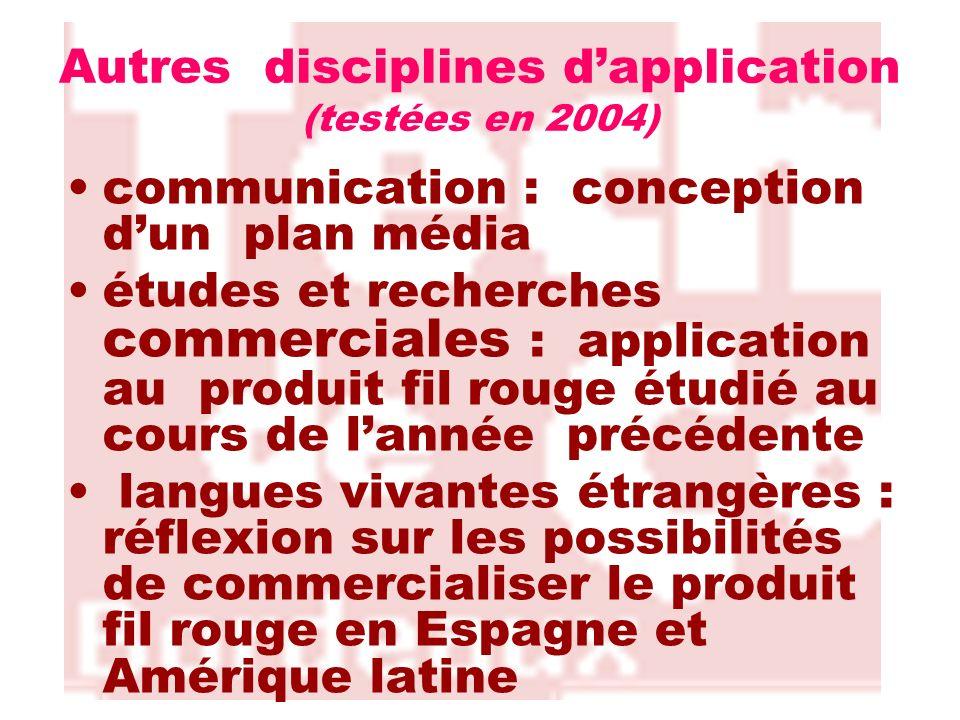 Autres disciplines dapplication (testées en 2004) communication : conception dun plan média études et recherches commerciales : application au produit
