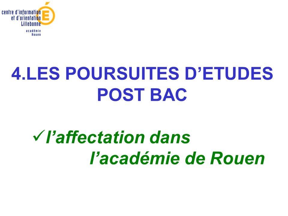4.LES POURSUITES DETUDES POST BAC laffectation dans lacadémie de Rouen