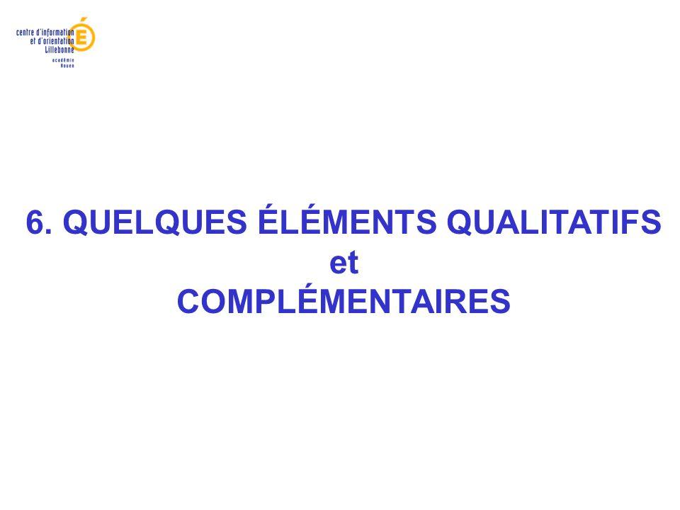6. QUELQUES ÉLÉMENTS QUALITATIFS et COMPLÉMENTAIRES