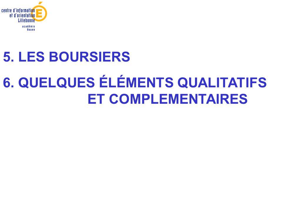 5. LES BOURSIERS 6. QUELQUES ÉLÉMENTS QUALITATIFS ET COMPLEMENTAIRES