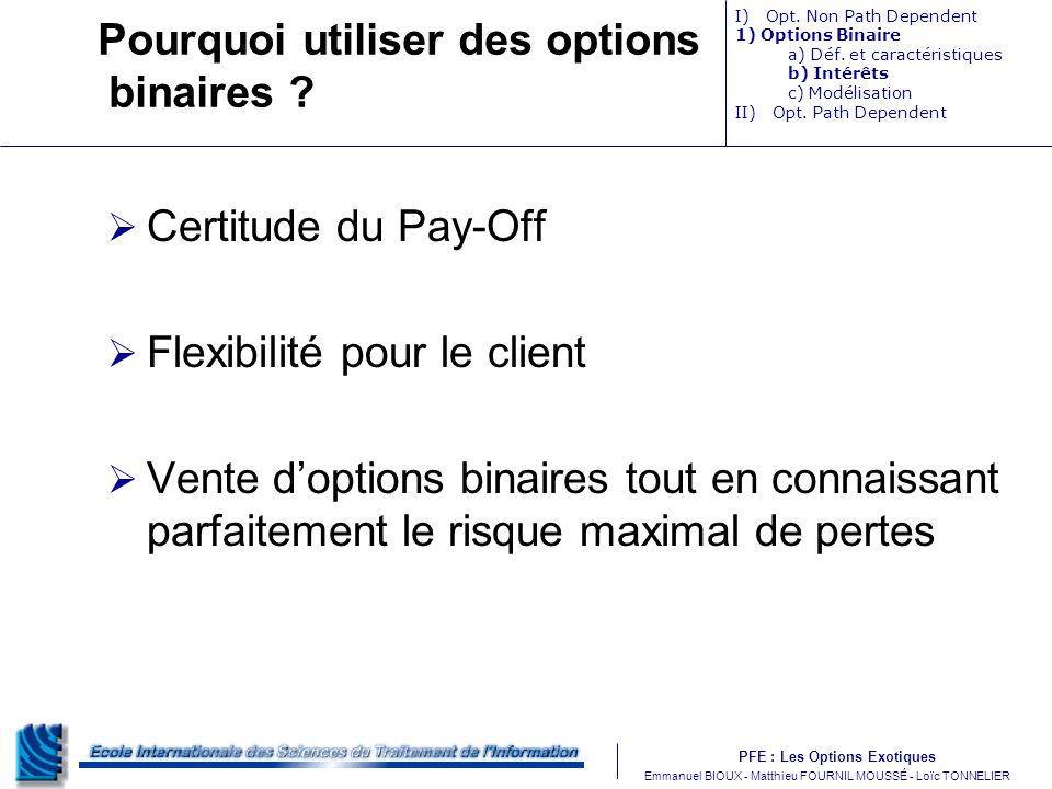 PFE : Les Options Exotiques m Emmanuel BIOUX - Matthieu FOURNIL MOUSSÉ - Loïc TONNELIER Pourquoi utiliser des options binaires ? Certitude du Pay-Off