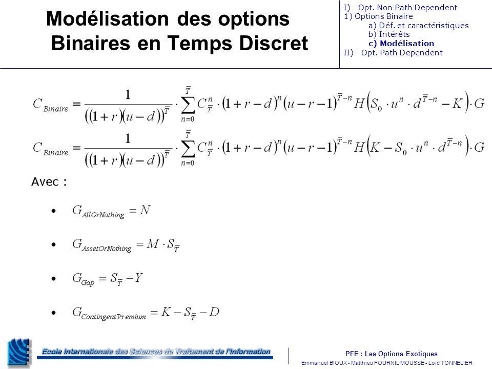 PFE : Les Options Exotiques m Emmanuel BIOUX - Matthieu FOURNIL MOUSSÉ - Loïc TONNELIER Modélisation des options Binaires en Temps Discret I) Opt. Non