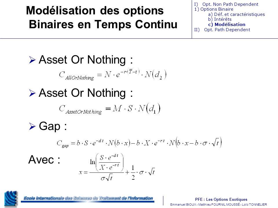 PFE : Les Options Exotiques m Emmanuel BIOUX - Matthieu FOURNIL MOUSSÉ - Loïc TONNELIER Modélisation des options Binaires en Temps Continu Asset Or Nothing : Gap : Avec : I) Opt.