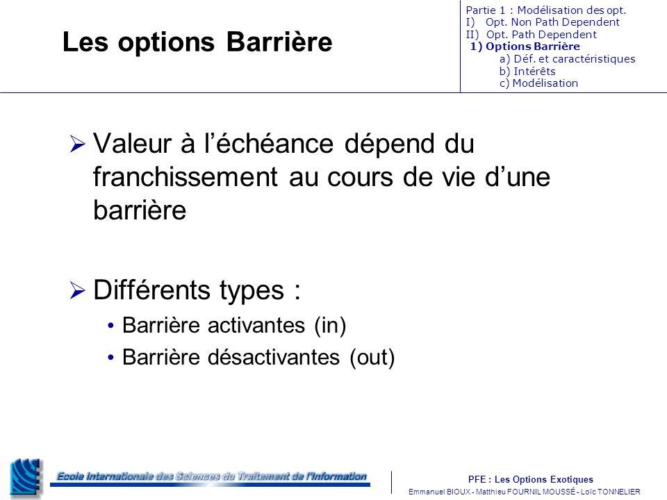 PFE : Les Options Exotiques m Emmanuel BIOUX - Matthieu FOURNIL MOUSSÉ - Loïc TONNELIER Les options Barrière Valeur à léchéance dépend du franchissement au cours de vie dune barrière Différents types : Barrière activantes (in) Barrière désactivantes (out) Partie 1 : Modélisation des opt.
